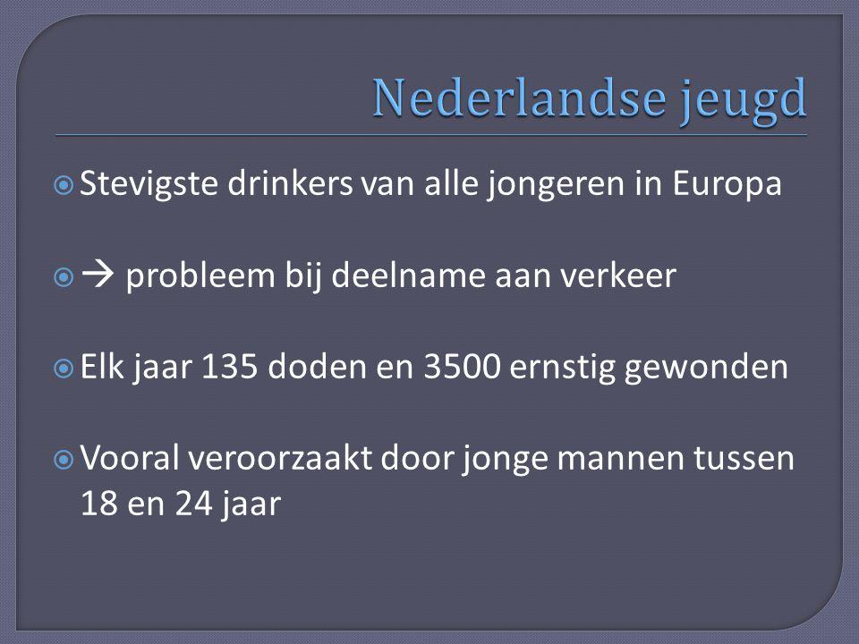  Stevigste drinkers van alle jongeren in Europa   probleem bij deelname aan verkeer  Elk jaar 135 doden en 3500 ernstig gewonden  Vooral veroorza