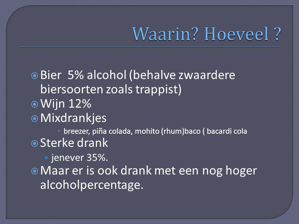  Bier 5% alcohol (behalve zwaardere biersoorten zoals trappist)  Wijn 12%  Mixdrankjes  breezer, piña colada, mohito (rhum)baco ( bacardi cola  S