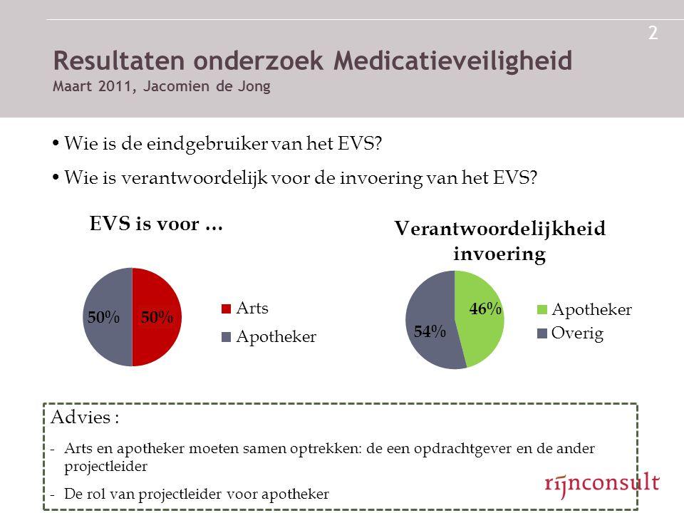 2 Resultaten onderzoek Medicatieveiligheid Maart 2011, Jacomien de Jong •Wie is de eindgebruiker van het EVS? •Wie is verantwoordelijk voor de invoeri