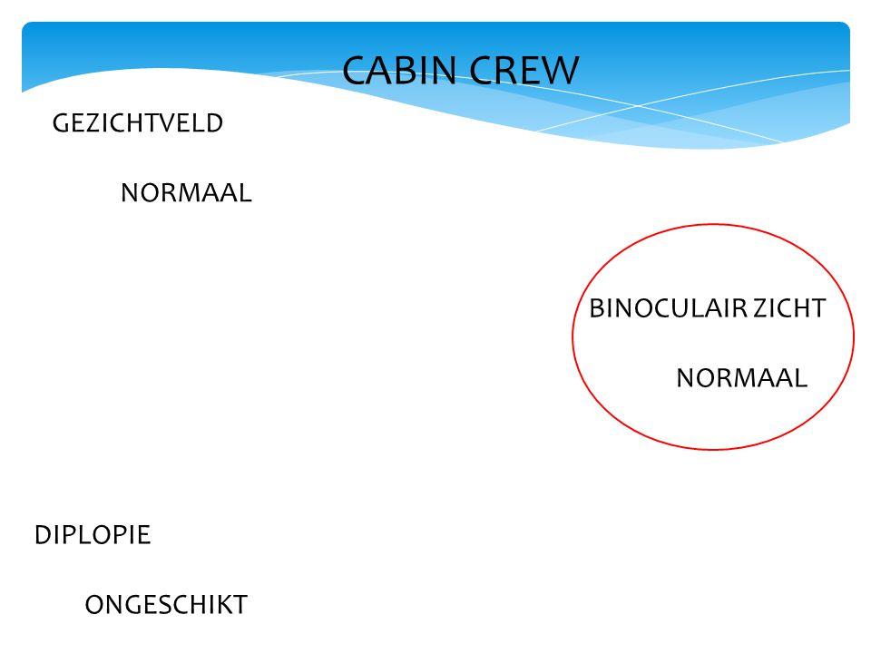 CABIN CREW GEZICHTVELD NORMAAL BINOCULAIR ZICHT NORMAAL DIPLOPIE ONGESCHIKT