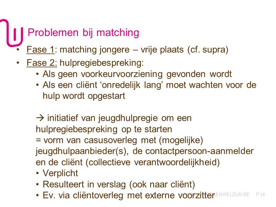 WWW.JONGERENWELZIJN.BE P Problemen bij matching 14 •Fase 1: matching jongere – vrije plaats (cf. supra) •Fase 2: hulpregiebespreking: •Als geen voorke
