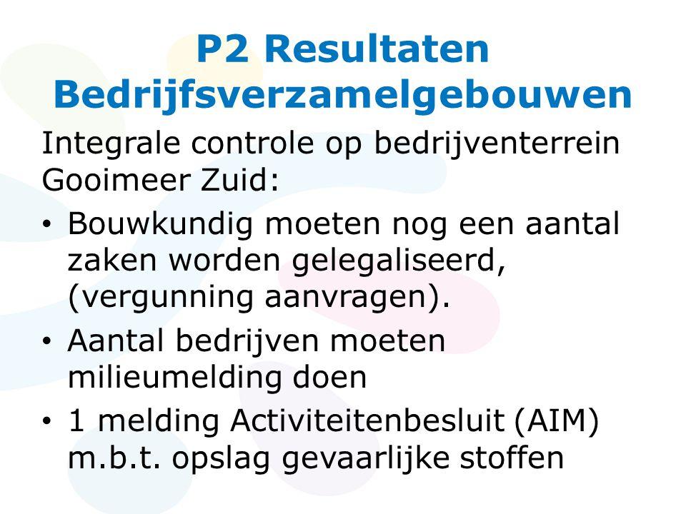 P2 Resultaten Bedrijfsverzamelgebouwen Integrale controle op bedrijventerrein Gooimeer Zuid: • Bouwkundig moeten nog een aantal zaken worden gelegaliseerd, (vergunning aanvragen).