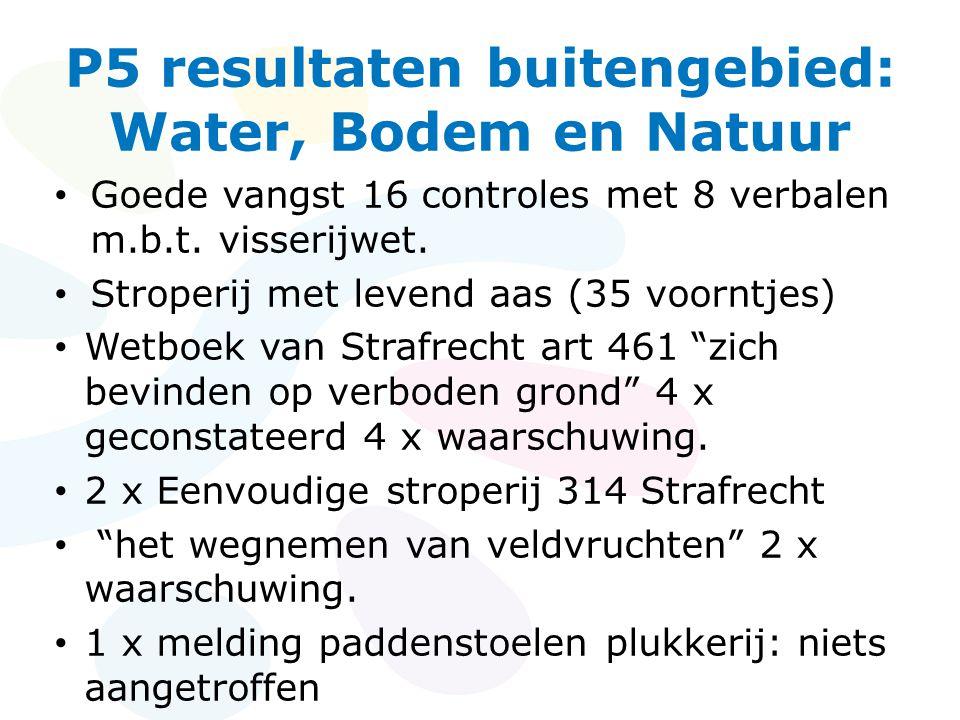 P5 resultaten buitengebied: Water, Bodem en Natuur • Goede vangst 16 controles met 8 verbalen m.b.t.