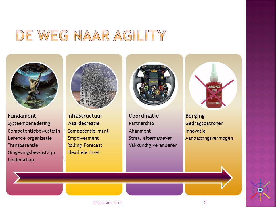  De fundamentele competenties en kwaliteiten om een agile organisatie te bouwen.