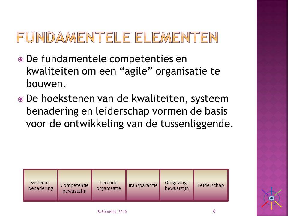  Een systeem is iedere groep van op elkaar inwerkende, onderling verbonden of onderling afhankelijke onderdelen die een complex en samenhangend geheel vormen met een specifiek doel  Systeemdenken is een manier van observeren, praten en denken over de verbindingen tussen de onderdelen van een systeem  Organisaties zijn systemen 7 R.Boonstra 2010