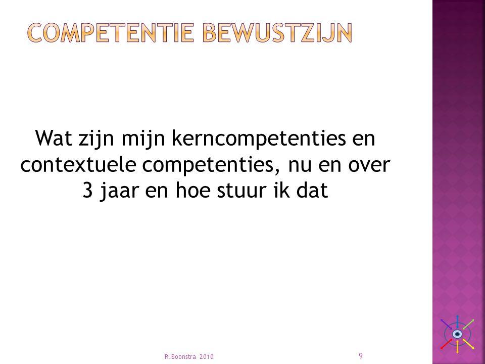  Investering in competenties die op termijn weinig toegevoegde waarde leveren  Geforceerde inhaalslag  Kostenstijging Competentie bewustzijn Lerende organisatie Systeem- benadering Leiderschap Omgevings bewustzijn Transparantie 10 R.Boonstra 2010