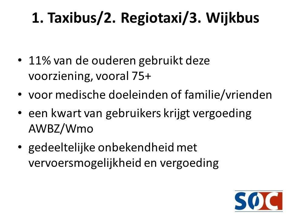 1. Taxibus/2. Regiotaxi/3.