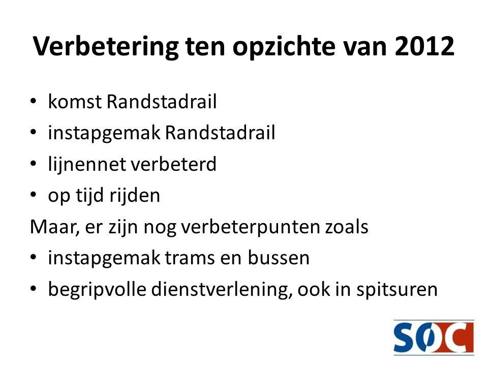 Verbetering ten opzichte van 2012 • komst Randstadrail • instapgemak Randstadrail • lijnennet verbeterd • op tijd rijden Maar, er zijn nog verbeterpunten zoals • instapgemak trams en bussen • begripvolle dienstverlening, ook in spitsuren