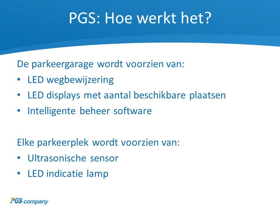 PGS: Hoe werkt het.LED displays geven realtime het aantal beschikbare parkeerplekken.