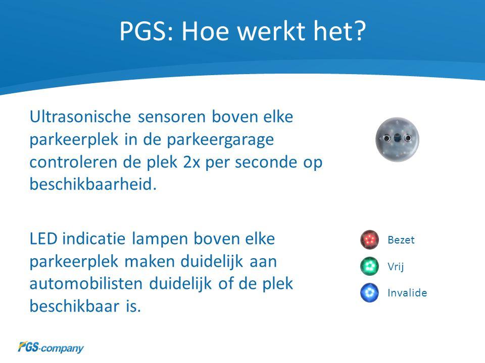 PGS: Hoe werkt het.