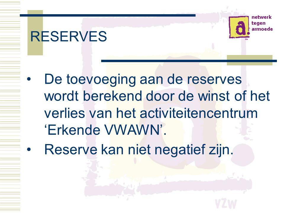 RESERVES •De toevoeging aan de reserves wordt berekend door de winst of het verlies van het activiteitencentrum 'Erkende VWAWN'.
