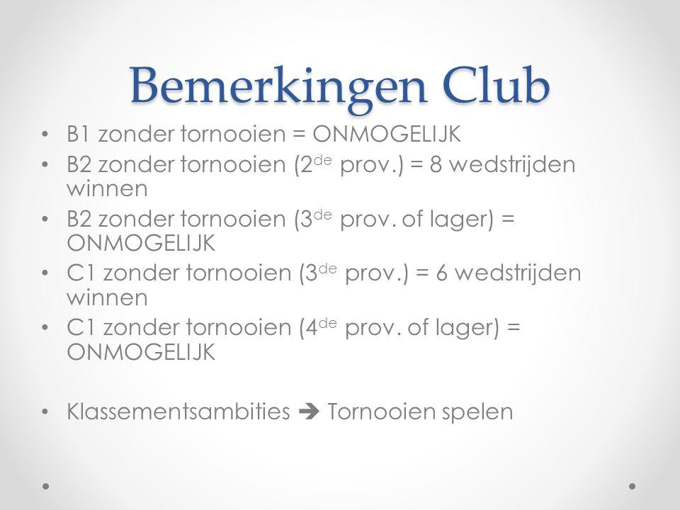 Bemerkingen Club • B1 zonder tornooien = ONMOGELIJK • B2 zonder tornooien (2 de prov.) = 8 wedstrijden winnen • B2 zonder tornooien (3 de prov. of lag