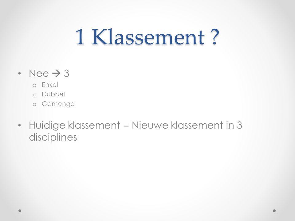1 Klassement ? • Nee  3 o Enkel o Dubbel o Gemengd • Huidige klassement = Nieuwe klassement in 3 disciplines