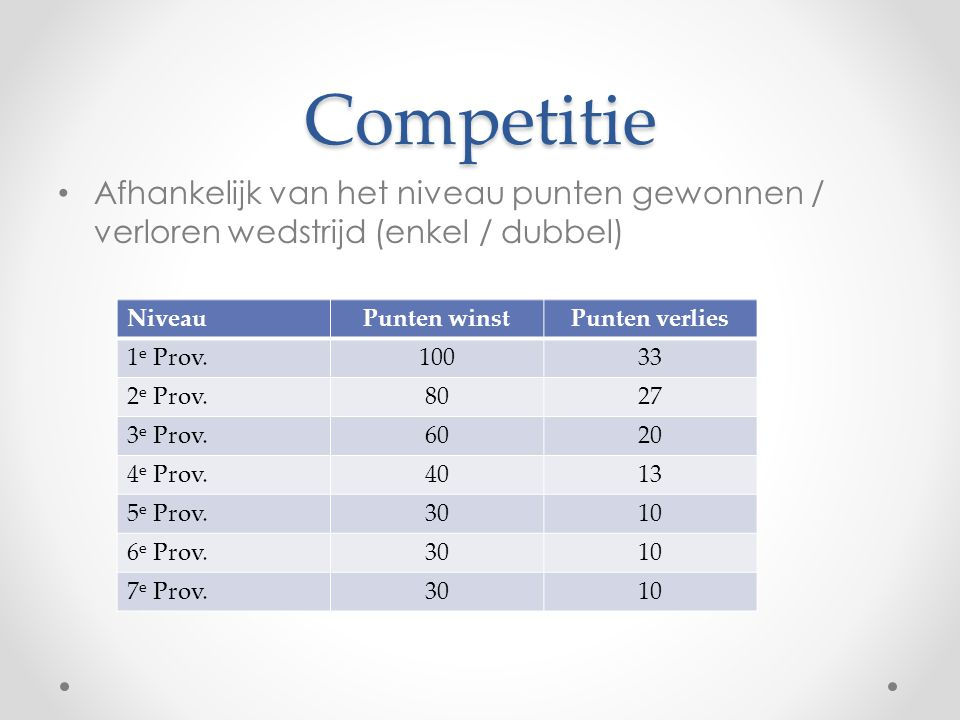 Competitie • Afhankelijk van het niveau punten gewonnen / verloren wedstrijd (enkel / dubbel) NiveauPunten winstPunten verlies 1 e Prov.10033 2 e Prov.8027 3 e Prov.6020 4 e Prov.4013 5 e Prov.3010 6 e Prov.3010 7 e Prov.3010