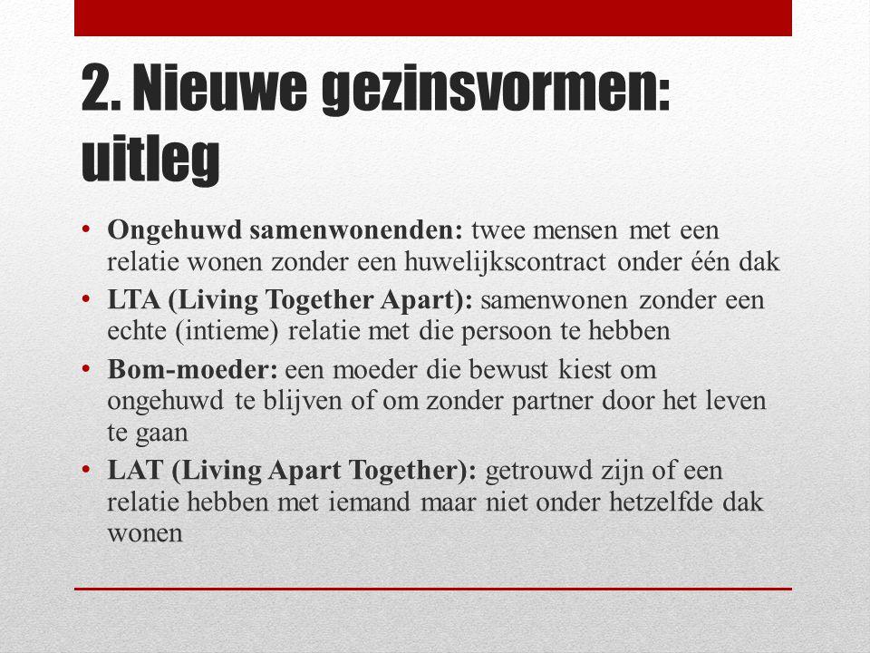 2. Nieuwe gezinsvormen: uitleg • Ongehuwd samenwonenden: twee mensen met een relatie wonen zonder een huwelijkscontract onder één dak • LTA (Living To