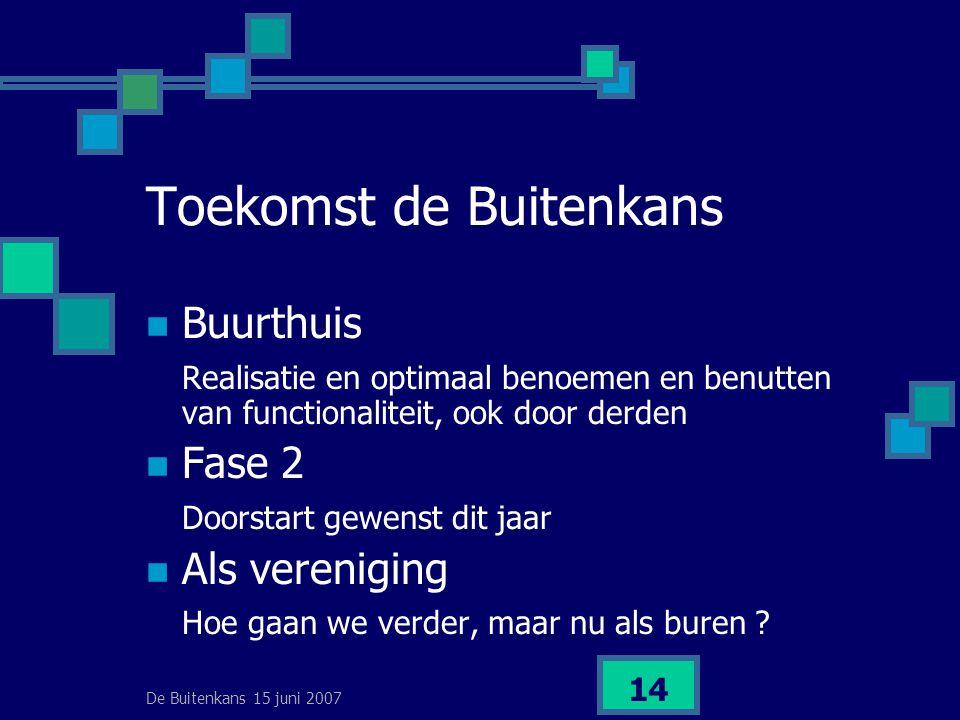 De Buitenkans 15 juni 2007 14 Toekomst de Buitenkans  Buurthuis Realisatie en optimaal benoemen en benutten van functionaliteit, ook door derden  Fa