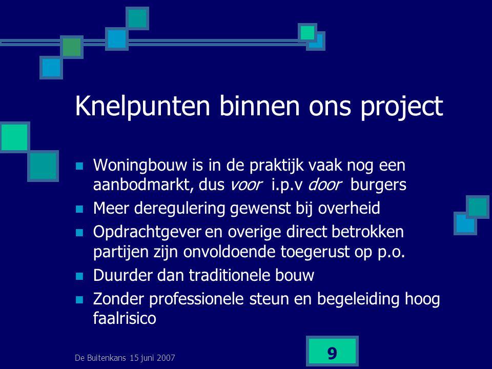 De Buitenkans 15 juni 2007 9 Knelpunten binnen ons project  Woningbouw is in de praktijk vaak nog een aanbodmarkt, dus voor i.p.v door burgers  Meer