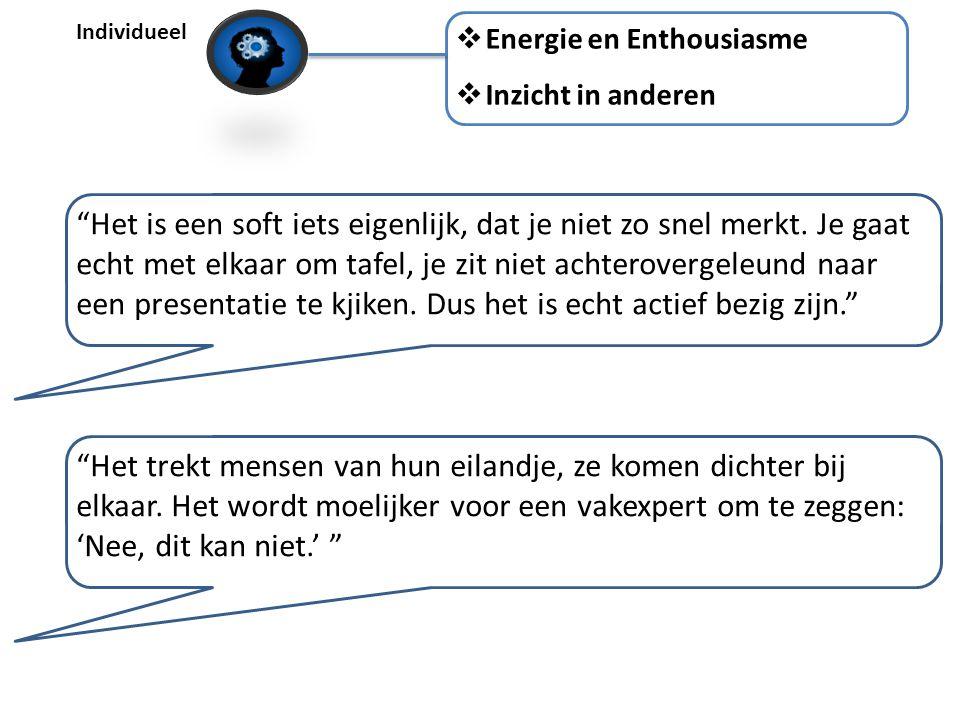 Individueel  Energie en Enthousiasme  Inzicht in anderen Het is een soft iets eigenlijk, dat je niet zo snel merkt.