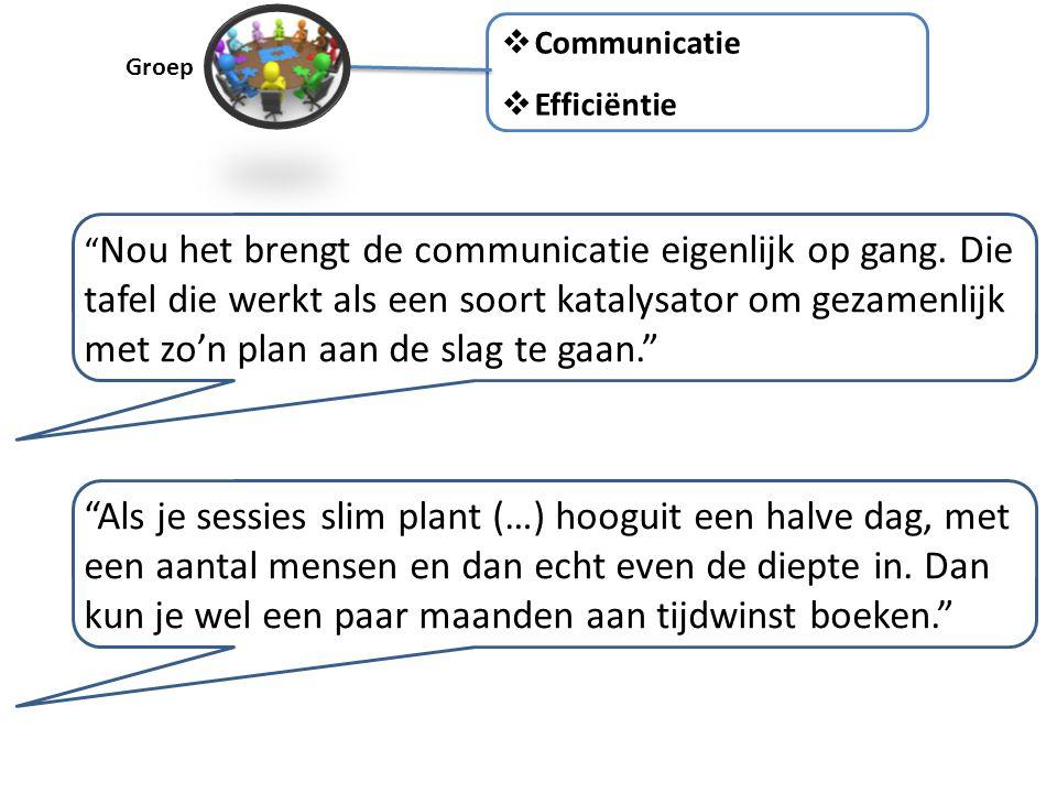 Groep  Communicatie  Efficiëntie Nou het brengt de communicatie eigenlijk op gang.