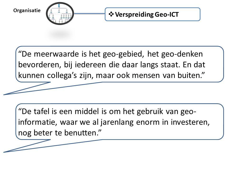 Organisatie  Verspreiding Geo-ICT De meerwaarde is het geo-gebied, het geo-denken bevorderen, bij iedereen die daar langs staat.