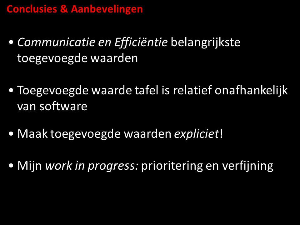 Conclusies & Aanbevelingen •Communicatie en Efficiëntie belangrijkste toegevoegde waarden •Toegevoegde waarde tafel is relatief onafhankelijk van software •Maak toegevoegde waarden expliciet.