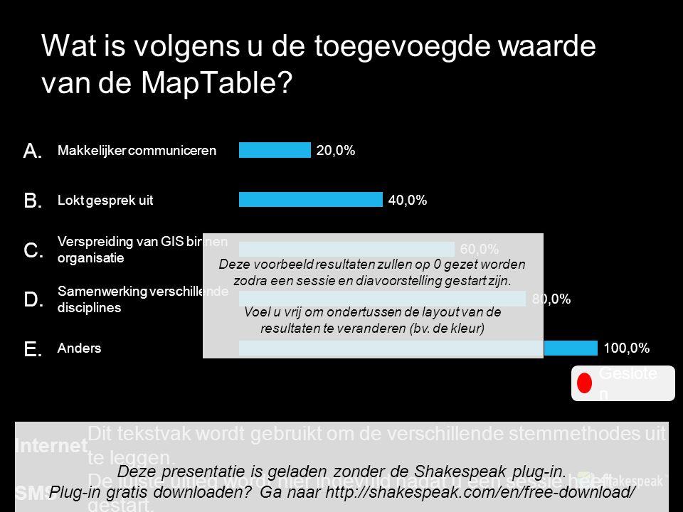 Wat is volgens u de toegevoegde waarde van de MapTable.
