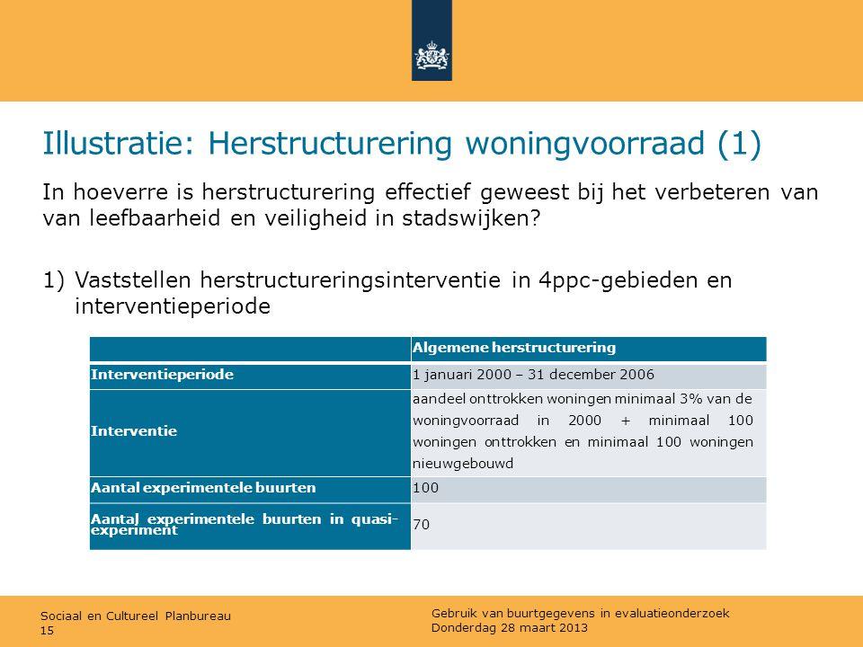 Sociaal en Cultureel Planbureau Illustratie: Herstructurering woningvoorraad (1) In hoeverre is herstructurering effectief geweest bij het verbeteren