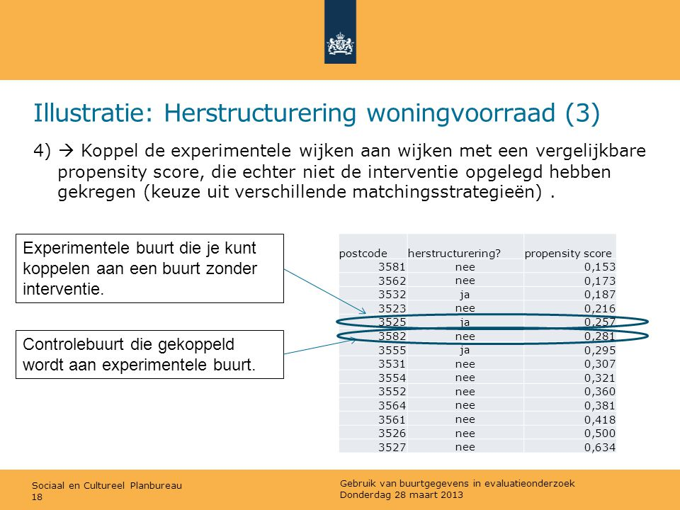 Sociaal en Cultureel Planbureau 4)  Koppel de experimentele wijken aan wijken met een vergelijkbare propensity score, die echter niet de interventie