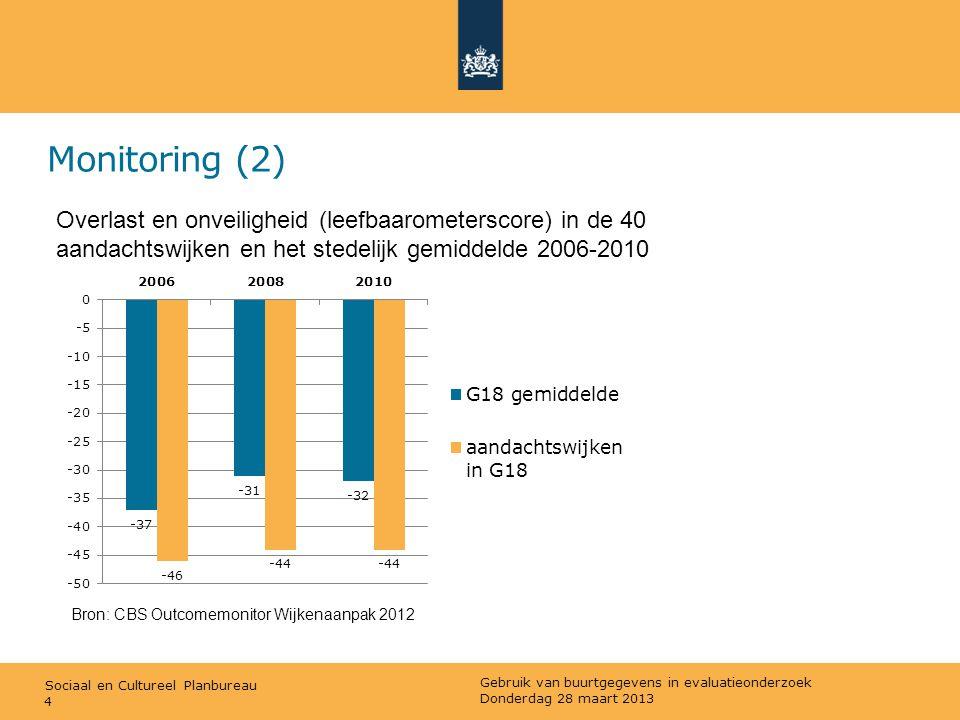 Sociaal en Cultureel Planbureau 4 Overlast en onveiligheid (leefbaarometerscore) in de 40 aandachtswijken en het stedelijk gemiddelde 2006-2010 Monito