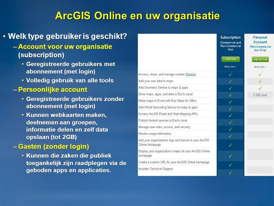 ArcGIS Online en uw organisatie •Welk type gebruiker is geschikt? –Account voor uw organisatie (subscription) •Geregistreerde gebruikers met abonnemen