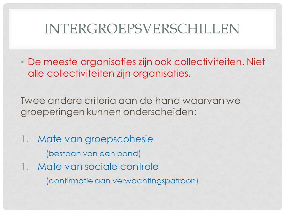 INTERGROEPSVERSCHILLEN • De meeste organisaties zijn ook collectiviteiten. Niet alle collectiviteiten zijn organisaties. Twee andere criteria aan de h