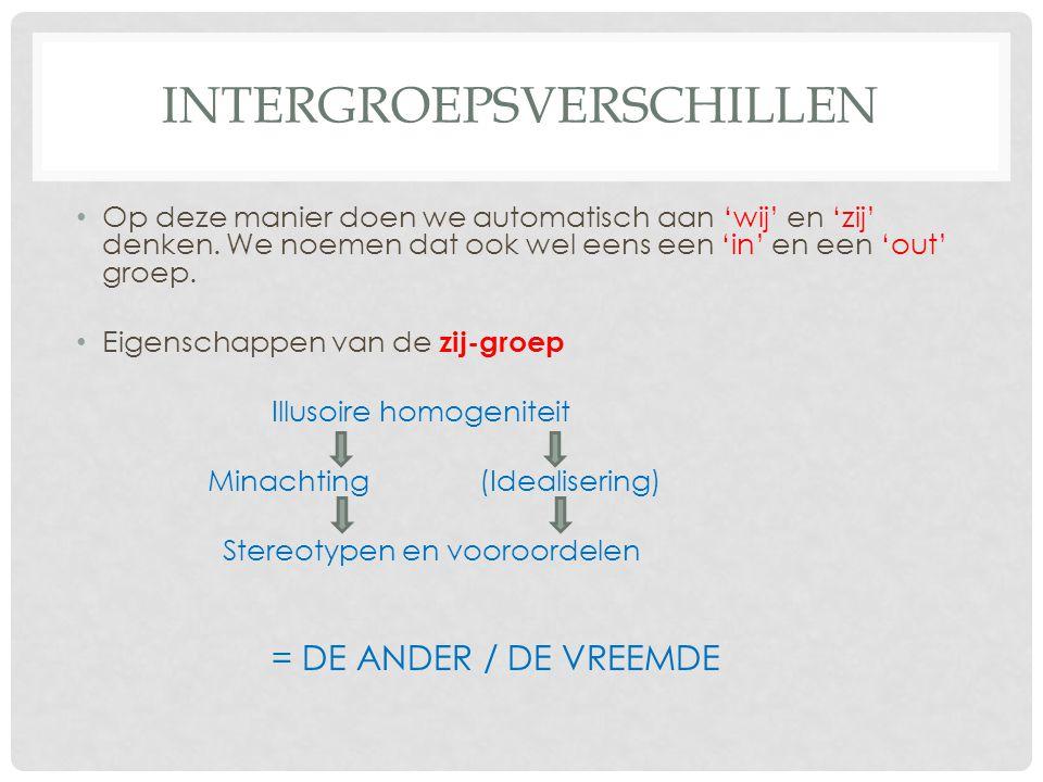 INTERGROEPSVERSCHILLEN • Op deze manier doen we automatisch aan 'wij' en 'zij' denken. We noemen dat ook wel eens een 'in' en een 'out' groep. • Eigen