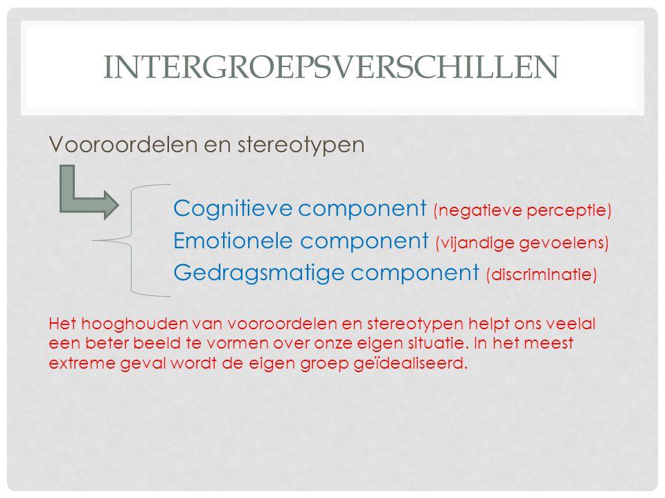 INTERGROEPSVERSCHILLEN Vooroordelen en stereotypen Cognitieve component (negatieve perceptie) Emotionele component (vijandige gevoelens) Gedragsmatige