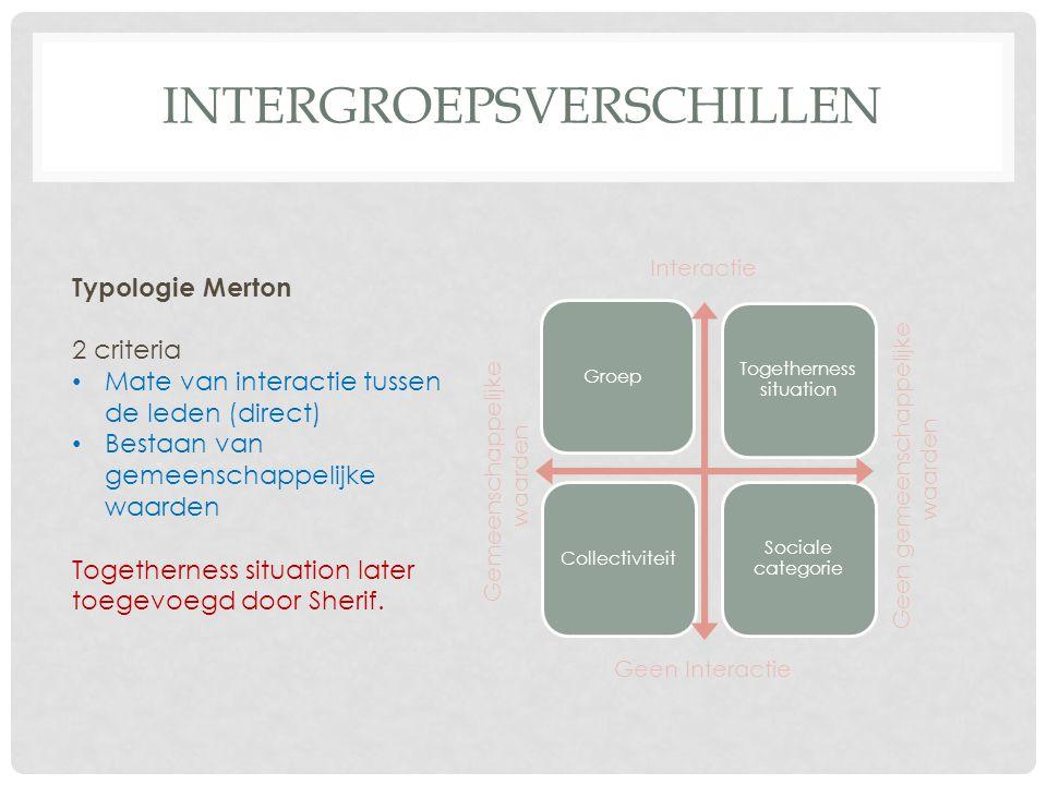 INTERGROEPSVERSCHILLEN Groep Togetherness situation Collectiviteit Sociale categorie Typologie Merton 2 criteria • Mate van interactie tussen de leden