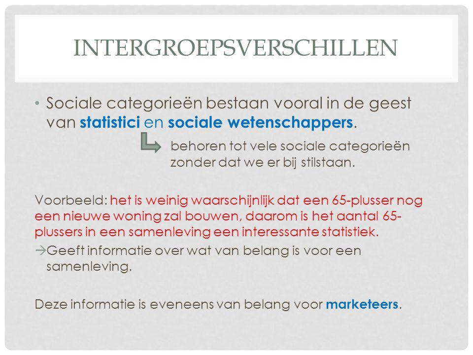 INTERGROEPSVERSCHILLEN • Sociale categorieën bestaan vooral in de geest van statistici en sociale wetenschappers. behoren tot vele sociale categorieën