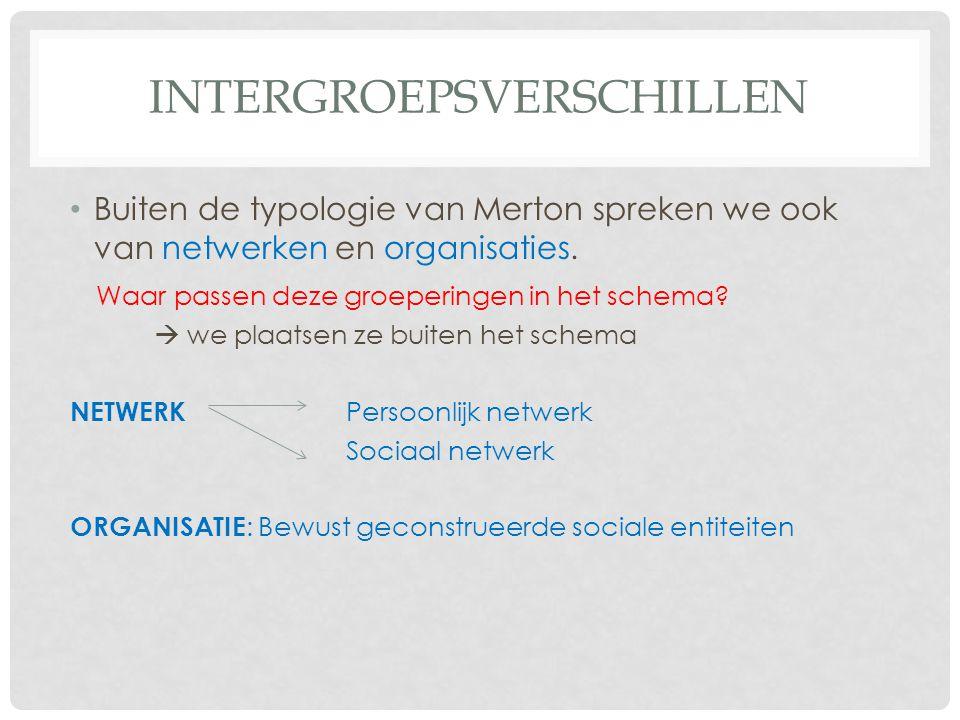 INTERGROEPSVERSCHILLEN • Buiten de typologie van Merton spreken we ook van netwerken en organisaties. Waar passen deze groeperingen in het schema?  w