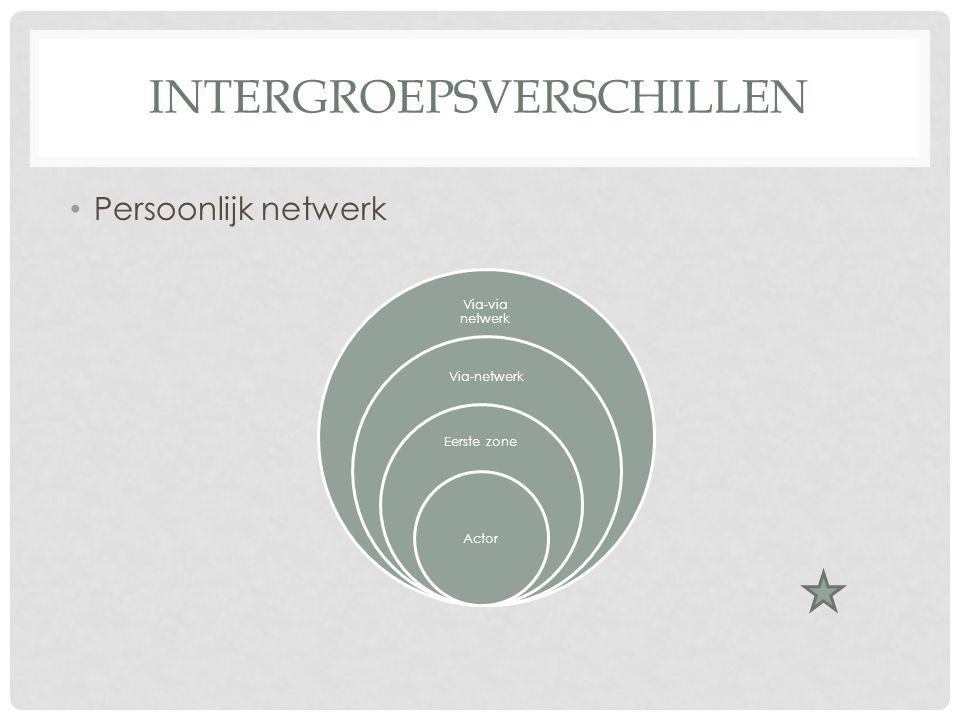 INTERGROEPSVERSCHILLEN • Persoonlijk netwerk Via-via netwerk Via-netwerk Eerste zone Actor