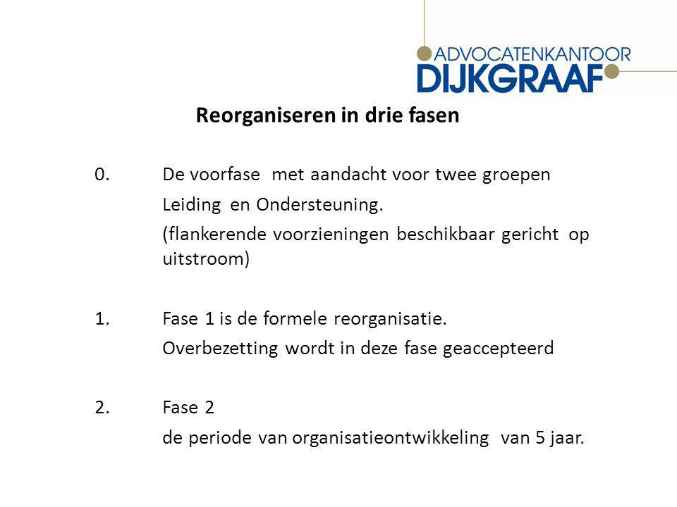 Toepasselijkheid regelgeving plaatsing De bepalingen over plaatsing zijn niet van toepassing op: -Sleutelfuncties (functie met groot organisatorisch belang); -Sectorhoofden; -Teamchefs B en C.