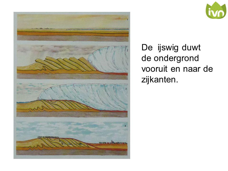 De ijswig duwt de ondergrond vooruit en naar de zijkanten.