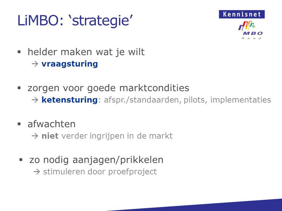 LiMBO: 'strategie'  helder maken wat je wilt  vraagsturing  zorgen voor goede marktcondities  ketensturing: afspr./standaarden, pilots, implementa