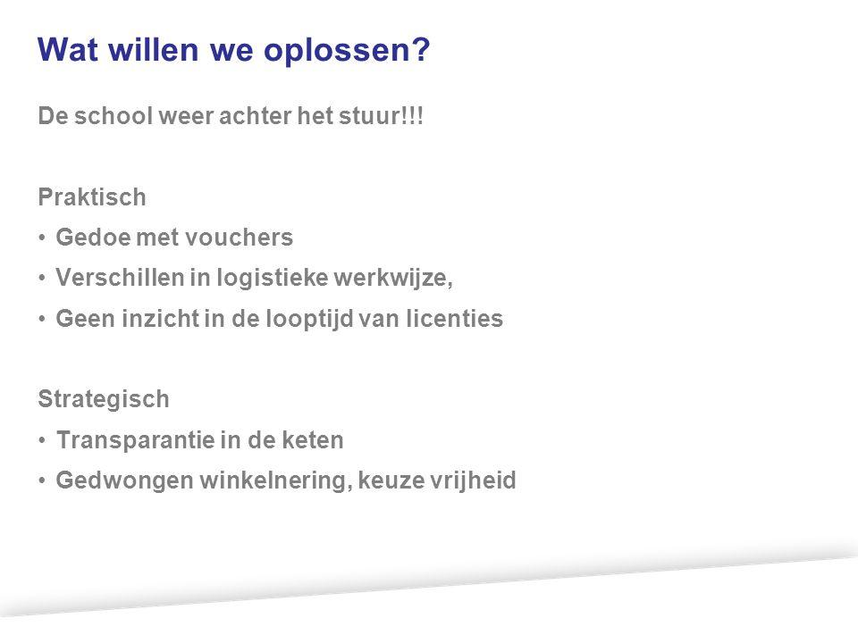 Wat willen we oplossen? De school weer achter het stuur!!! Praktisch •Gedoe met vouchers •Verschillen in logistieke werkwijze, •Geen inzicht in de loo