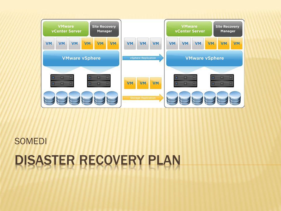  Men kan de Recovery Point Objectives per virtuele machine zelf instellen