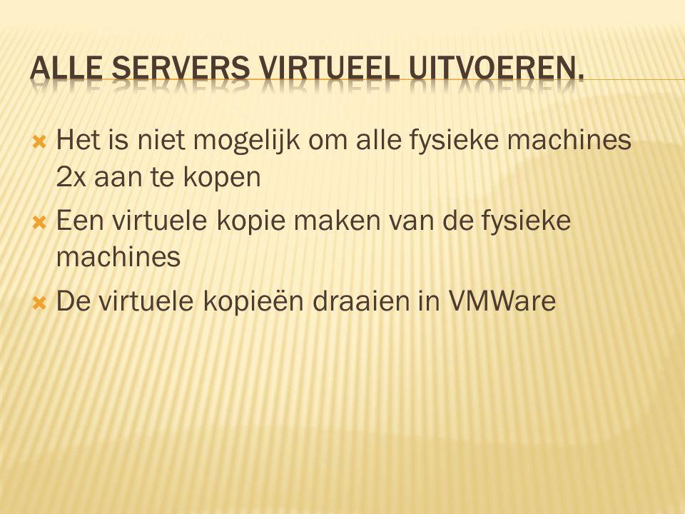  Ruwe schatting van de kostprijs (zonder licenties)  Servers:  3 x fujitsu PRIMERGY RX300 S615000,00  2 x fujitsu PRIMERGY RX200 S6 (vcenter + backup appliance) 4000,00  SAN:  Fujitsu ETERNUS DX90 S2 (incl.