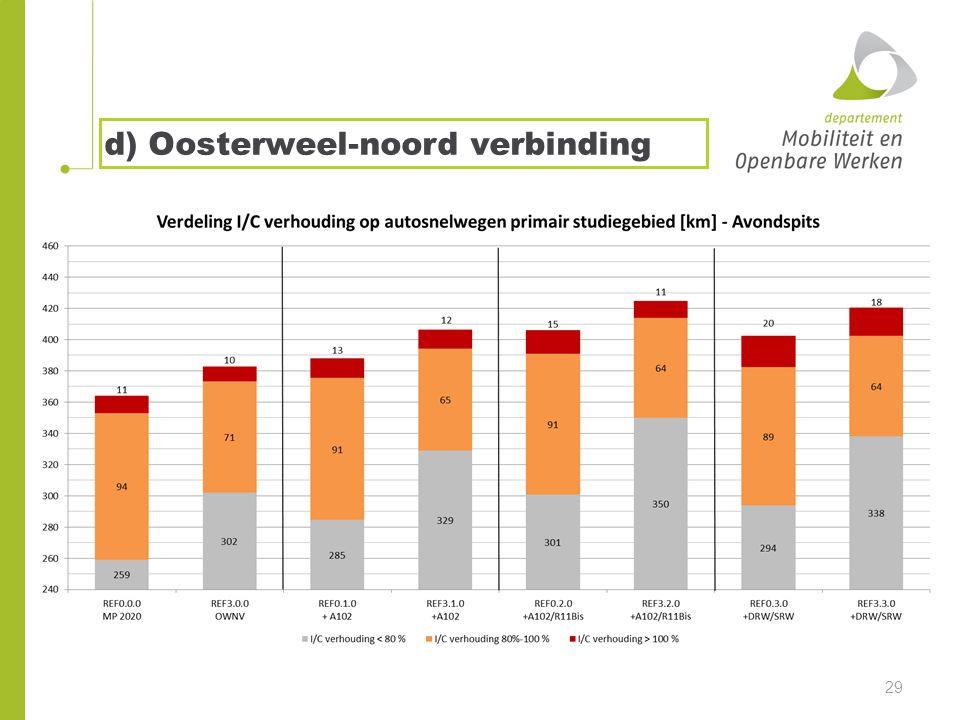 d) Oosterweel-noord verbinding 29