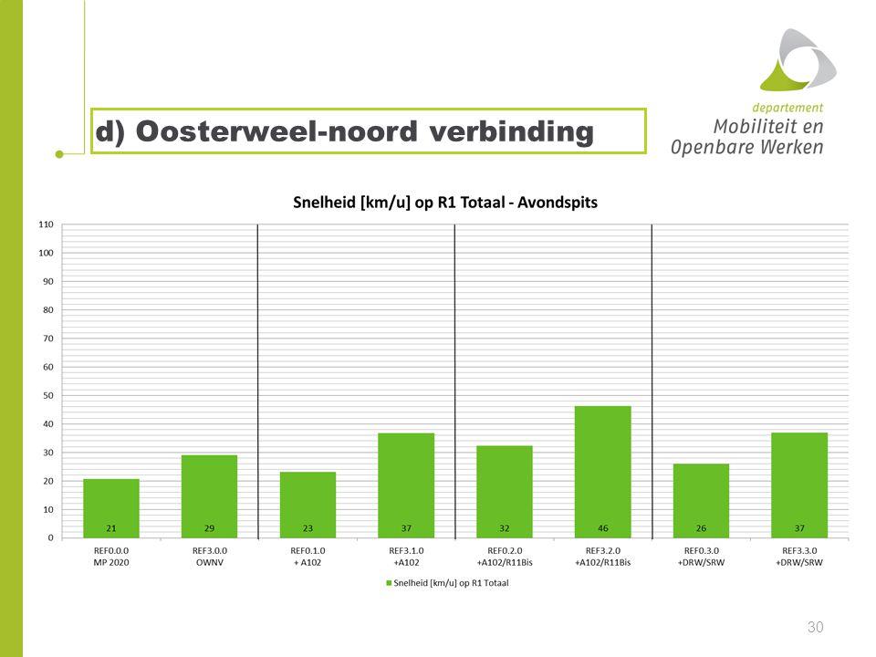 30 d) Oosterweel-noord verbinding