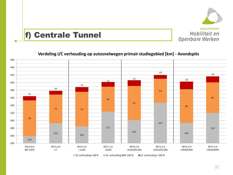 f) Centrale Tunnel 37