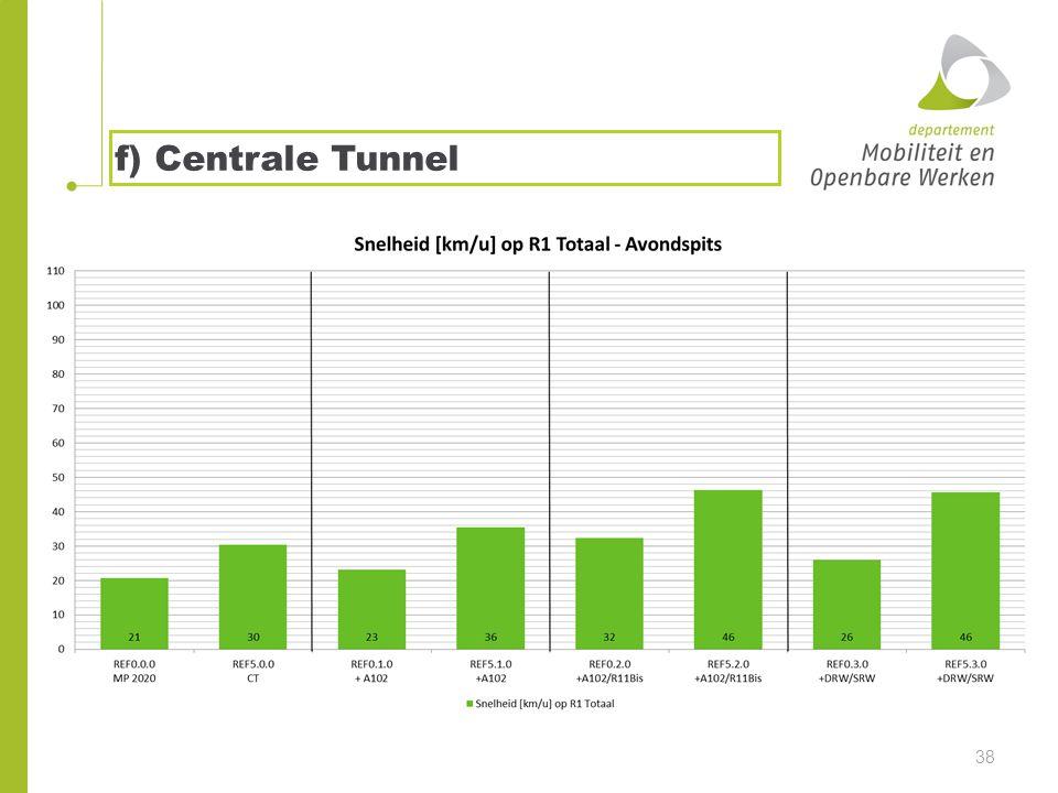 38 f) Centrale Tunnel