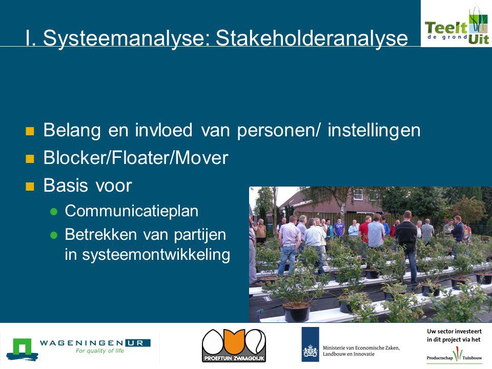 I. Systeemanalyse: Stakeholderanalyse  Belang en invloed van personen/ instellingen  Blocker/Floater/Mover  Basis voor  Communicatieplan  Betrekk
