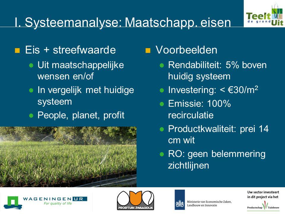 I. Systeemanalyse: Maatschapp. eisen  Eis + streefwaarde  Uit maatschappelijke wensen en/of  In vergelijk met huidige systeem  People, planet, pro