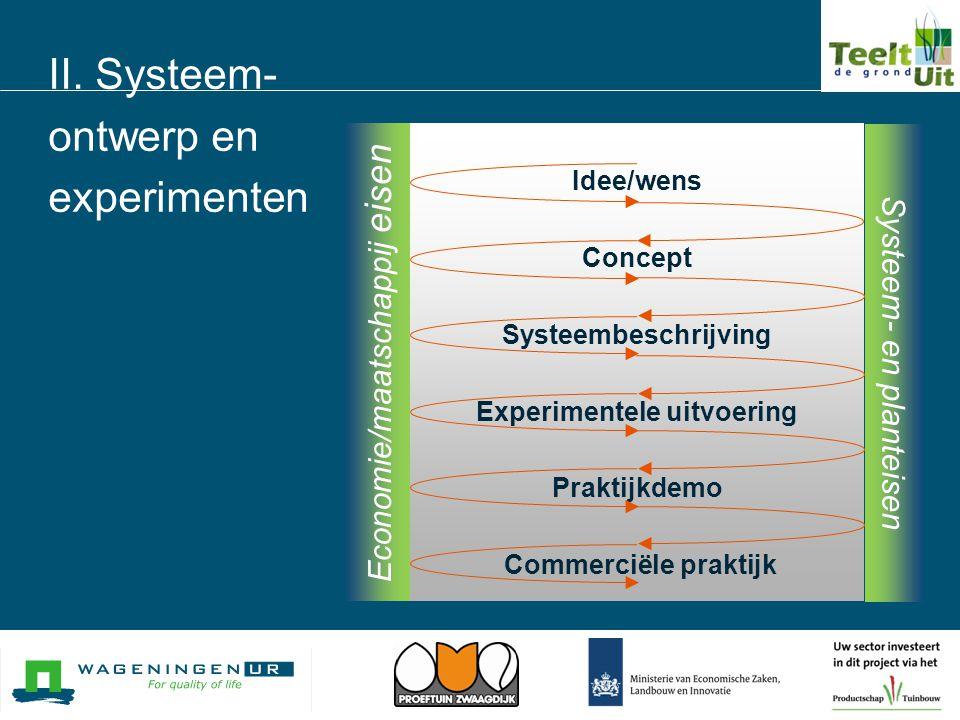 II. Systeem- ontwerp en experimenten Systeem- en planteisen Idee/wens Concept Systeembeschrijving Experimentele uitvoering Praktijkdemo Commerciële pr